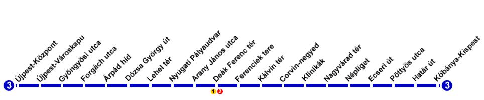 metro-m3